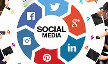 Why Social Media Analytics is key to a Successful Online Business